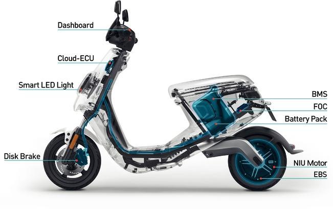 scooter electrique nui u series caracteristiques